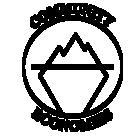 Community Economies network